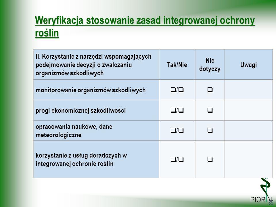 Weryfikacja stosowanie zasad integrowanej ochrony roślin