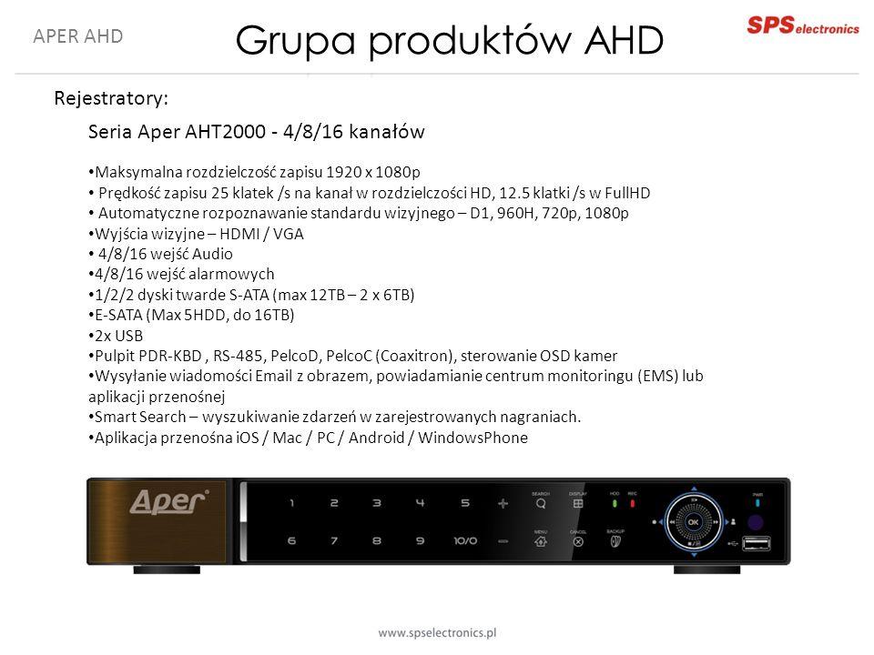 Grupa produktów AHD APER AHD Rejestratory: