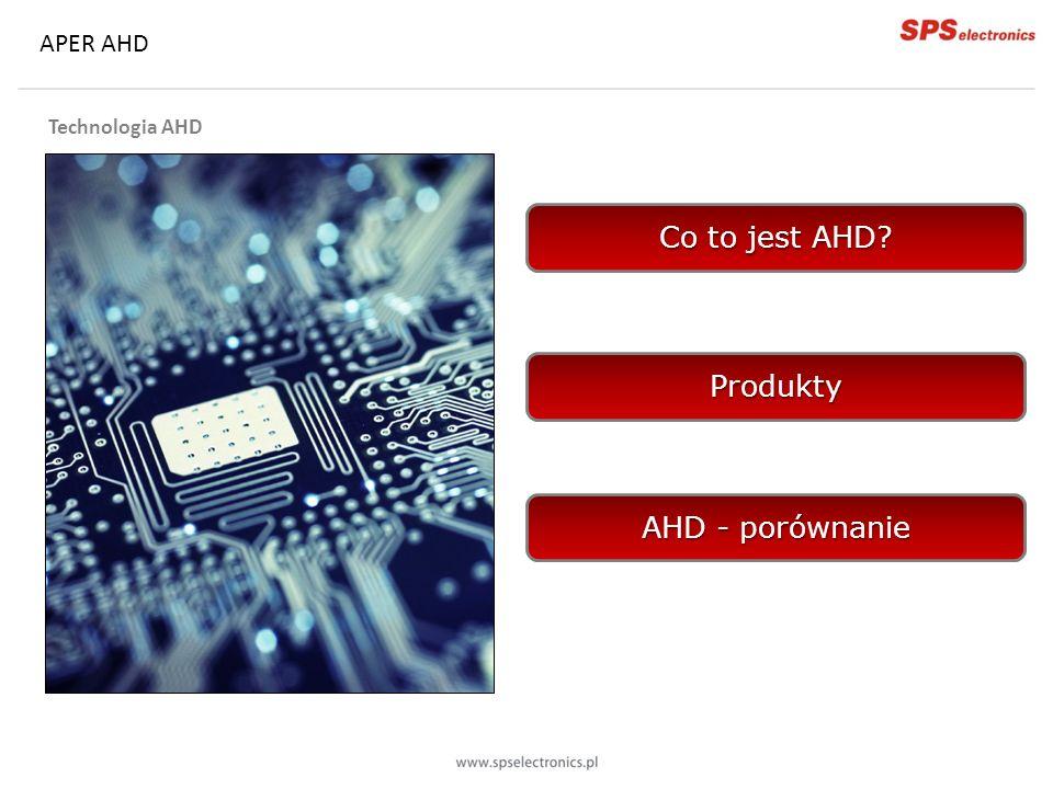 APER AHD Technologia AHD Co to jest AHD Produkty AHD - porównanie