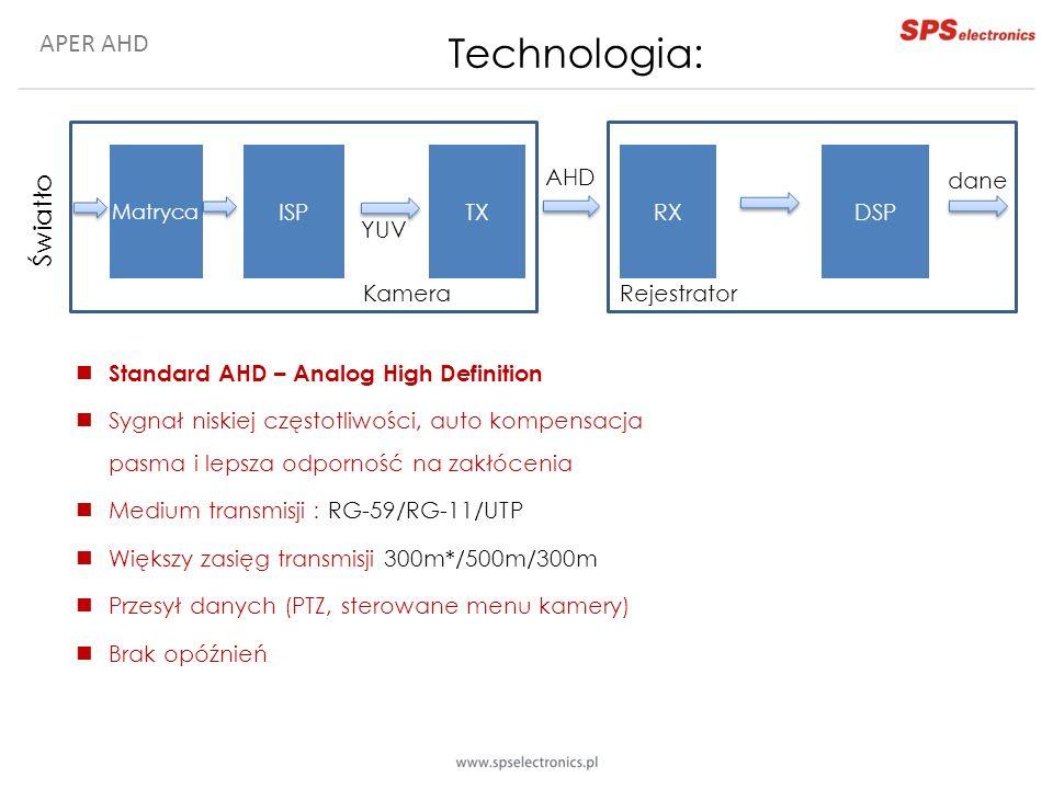 Technologia: APER AHD Światło YUV ISP TX DSP RX AHD dane Kamera
