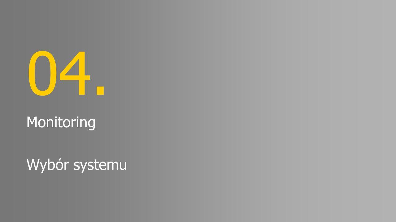 04. Monitoring Wybór systemu