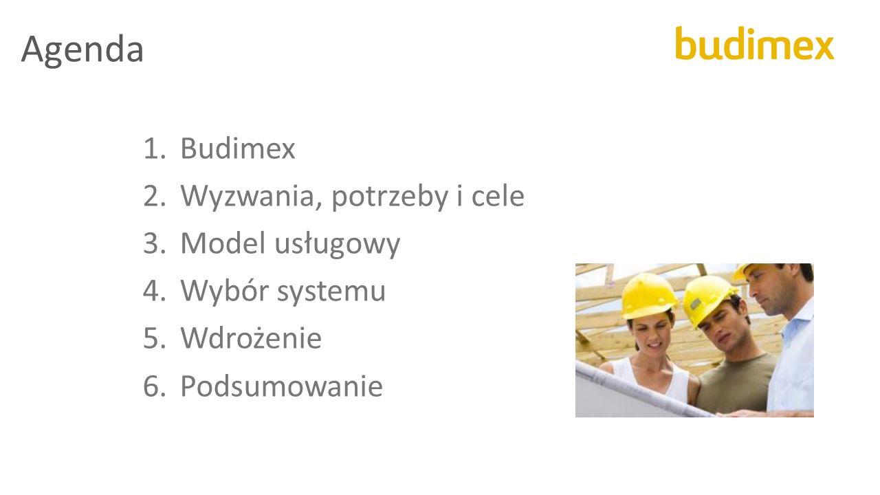 Agenda Budimex Wyzwania, potrzeby i cele Model usługowy Wybór systemu