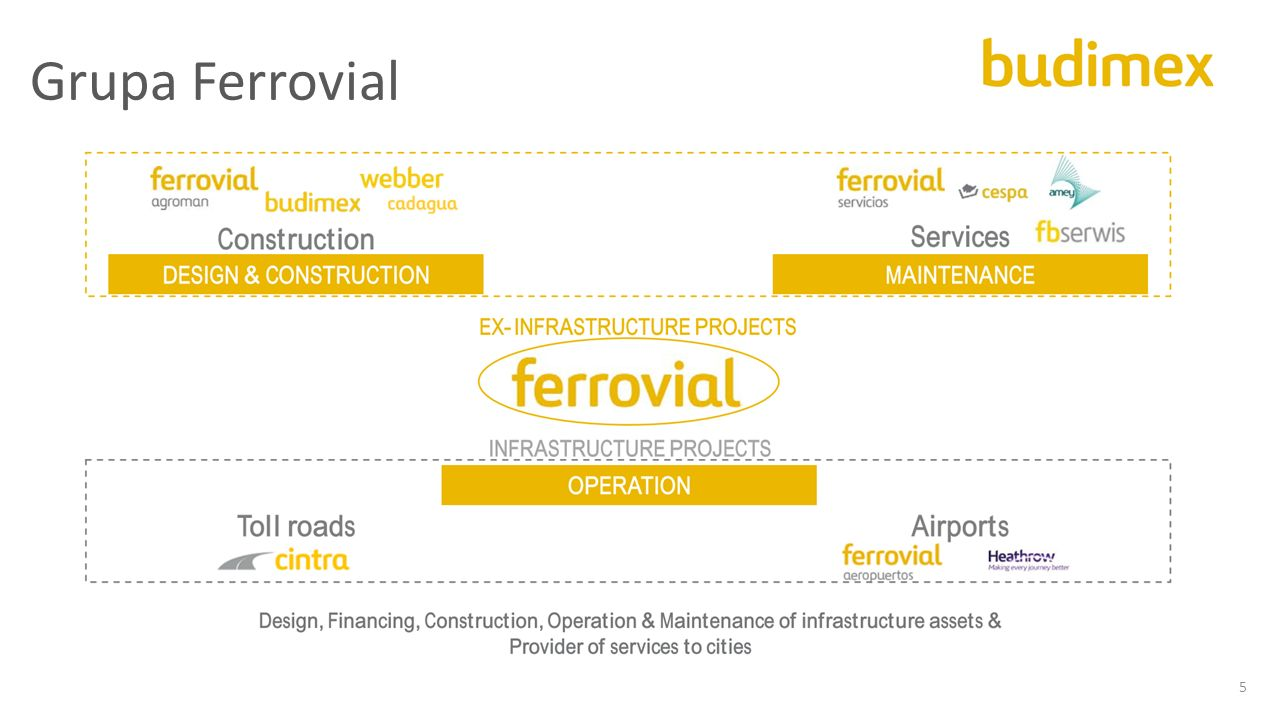 Grupa Ferrovial
