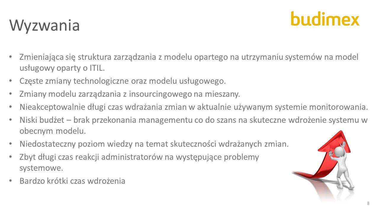 Wyzwania Zmieniająca się struktura zarządzania z modelu opartego na utrzymaniu systemów na model usługowy oparty o ITIL.