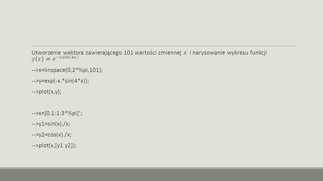Utworzenie wektora zawierającego 101 wartości zmiennej 𝑥 i narysowanie wykresu funkcji 𝑦 𝑥 = 𝑒 −𝑥𝑠𝑖𝑛(4𝑥)