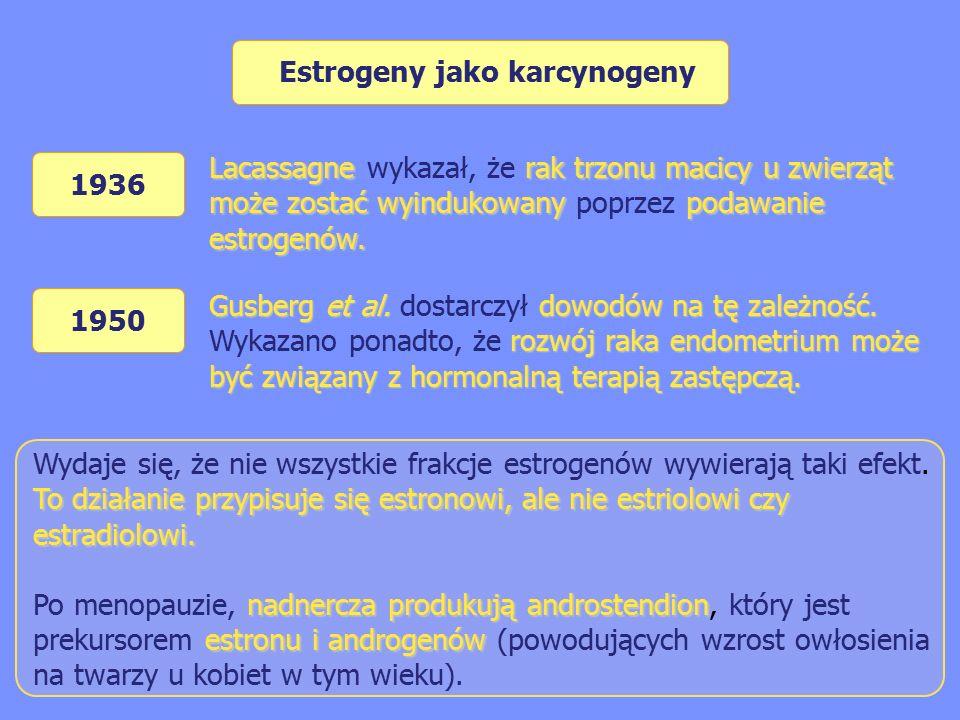 Estrogeny jako karcynogeny