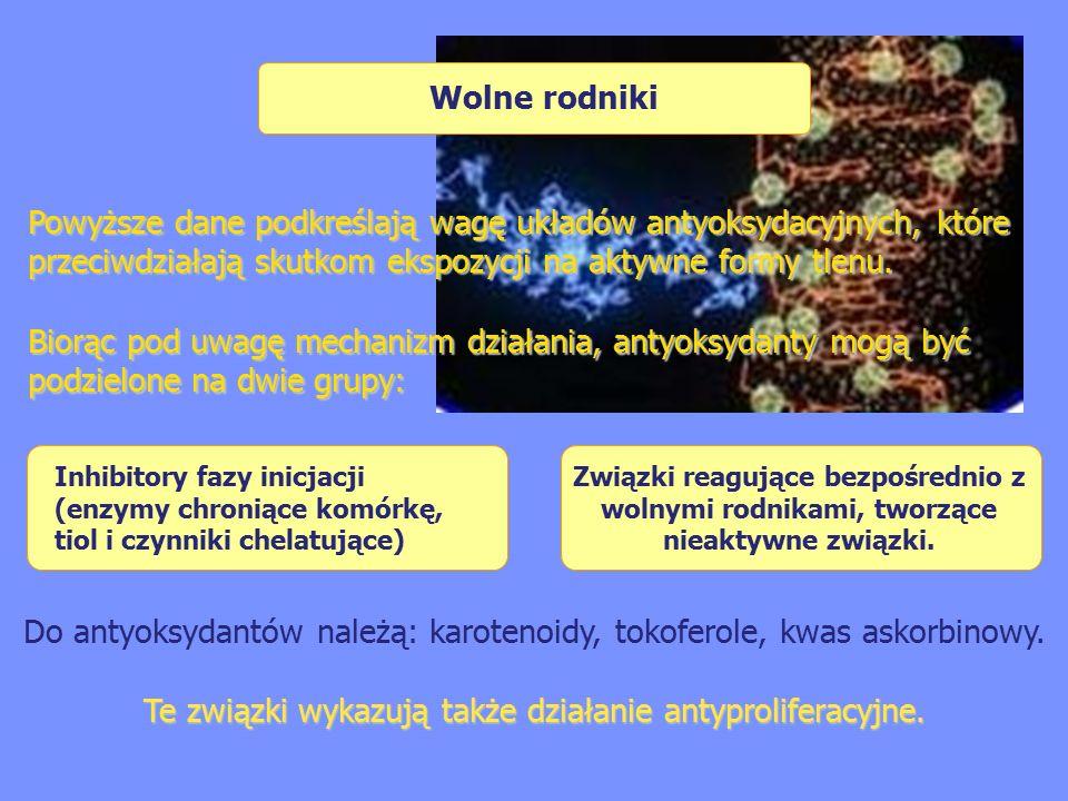 Do antyoksydantów należą: karotenoidy, tokoferole, kwas askorbinowy.