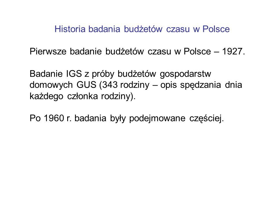 Historia badania budżetów czasu w Polsce