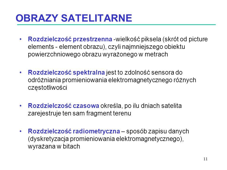 OBRAZY SATELITARNE
