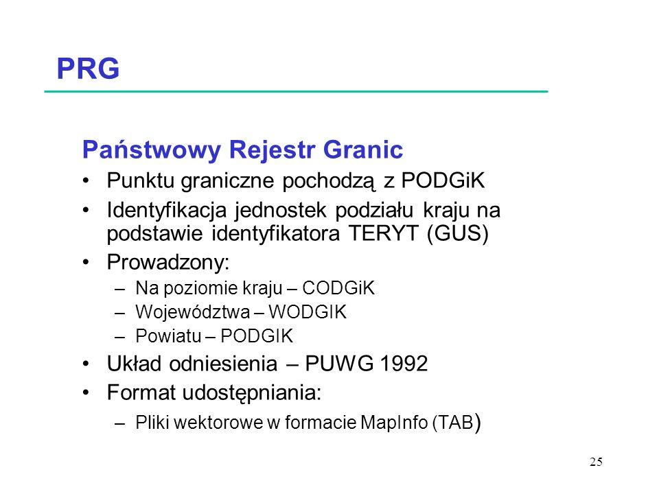 PRG Państwowy Rejestr Granic Punktu graniczne pochodzą z PODGiK