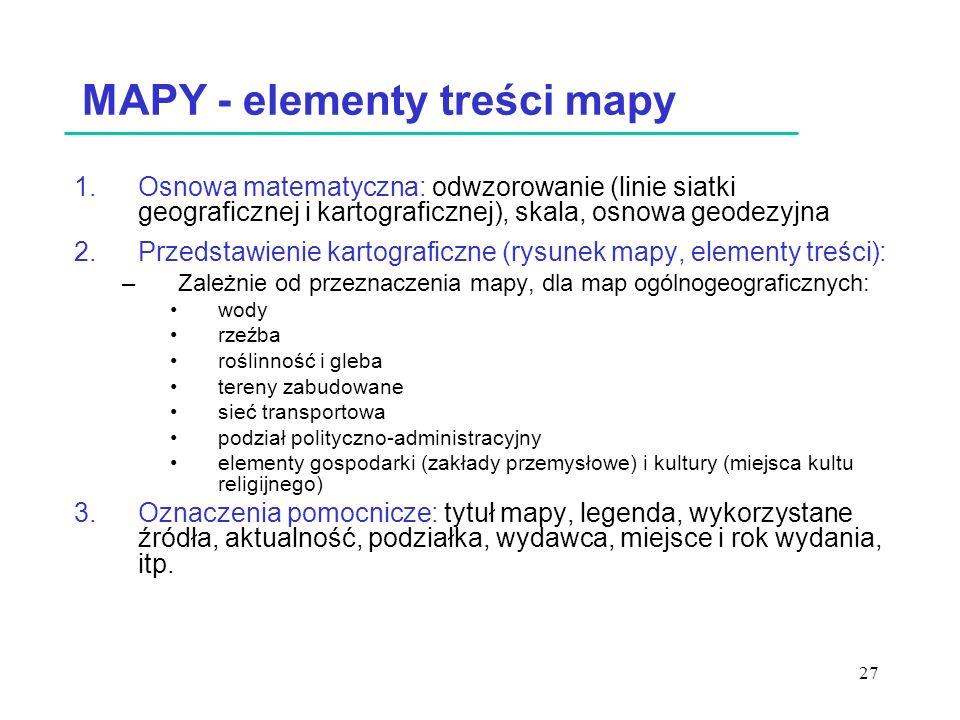 MAPY - elementy treści mapy