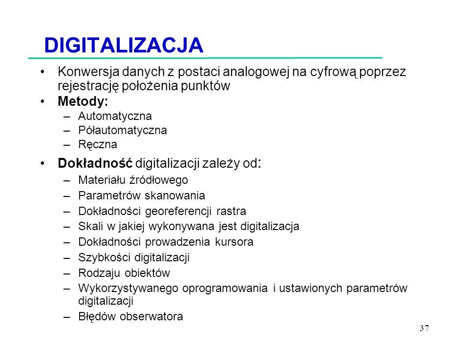 DIGITALIZACJA Konwersja danych z postaci analogowej na cyfrową poprzez rejestrację położenia punktów.