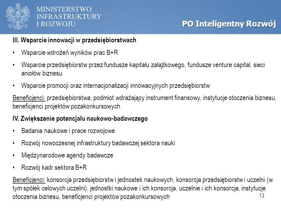 Osie priorytetowe PO IR PO Inteligentny Rozwój