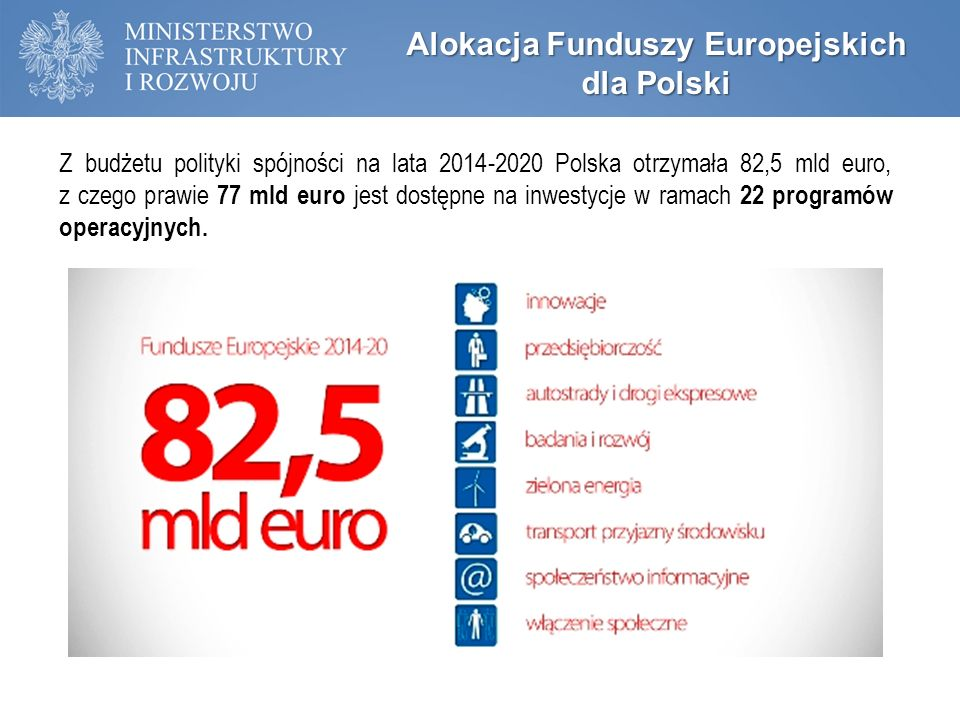 Alokacja Funduszy Europejskich dla Polski