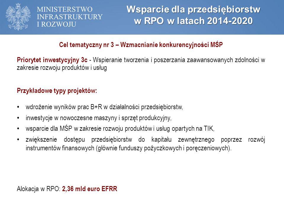 Wsparcie dla przedsiębiorstw w RPO w latach 2014-2020