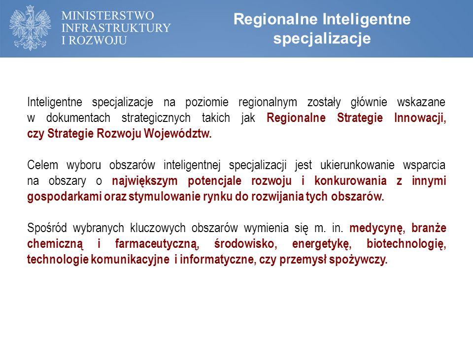 Regionalne Inteligentne specjalizacje