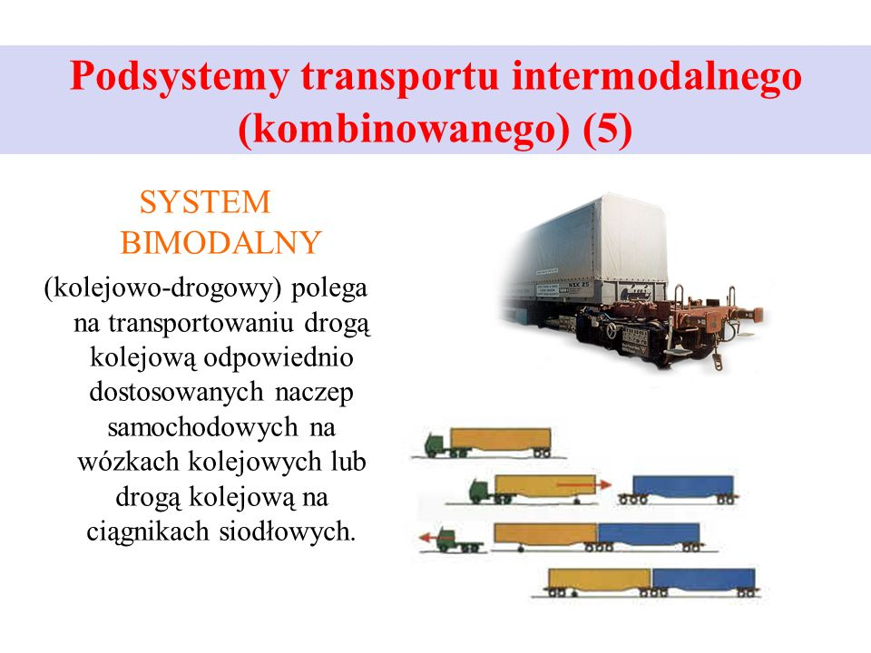 Podsystemy transportu intermodalnego (kombinowanego) (5)