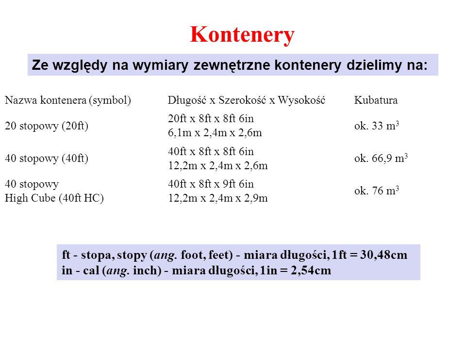 Kontenery Ze względy na wymiary zewnętrzne kontenery dzielimy na:
