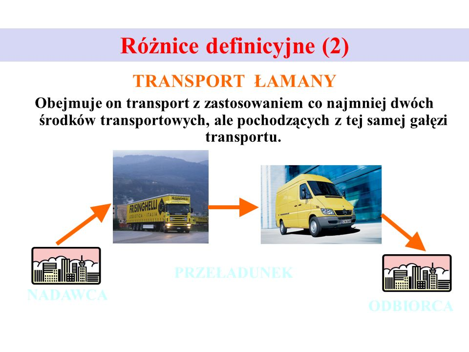 Różnice definicyjne (2)