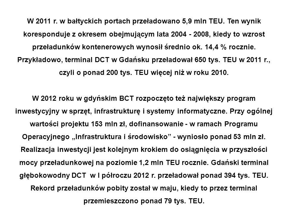 W 2011 r. w bałtyckich portach przeładowano 5,9 mln TEU