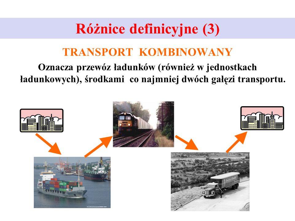 Różnice definicyjne (3)