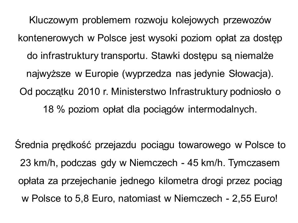Kluczowym problemem rozwoju kolejowych przewozów kontenerowych w Polsce jest wysoki poziom opłat za dostęp do infrastruktury transportu. Stawki dostępu są niemalże najwyższe w Europie (wyprzedza nas jedynie Słowacja). Od początku 2010 r. Ministerstwo Infrastruktury podniosło o 18 % poziom opłat dla pociągów intermodalnych.