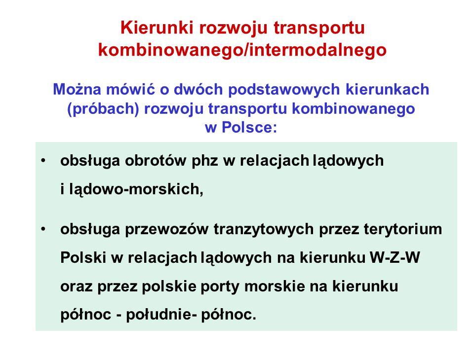 Kierunki rozwoju transportu kombinowanego/intermodalnego