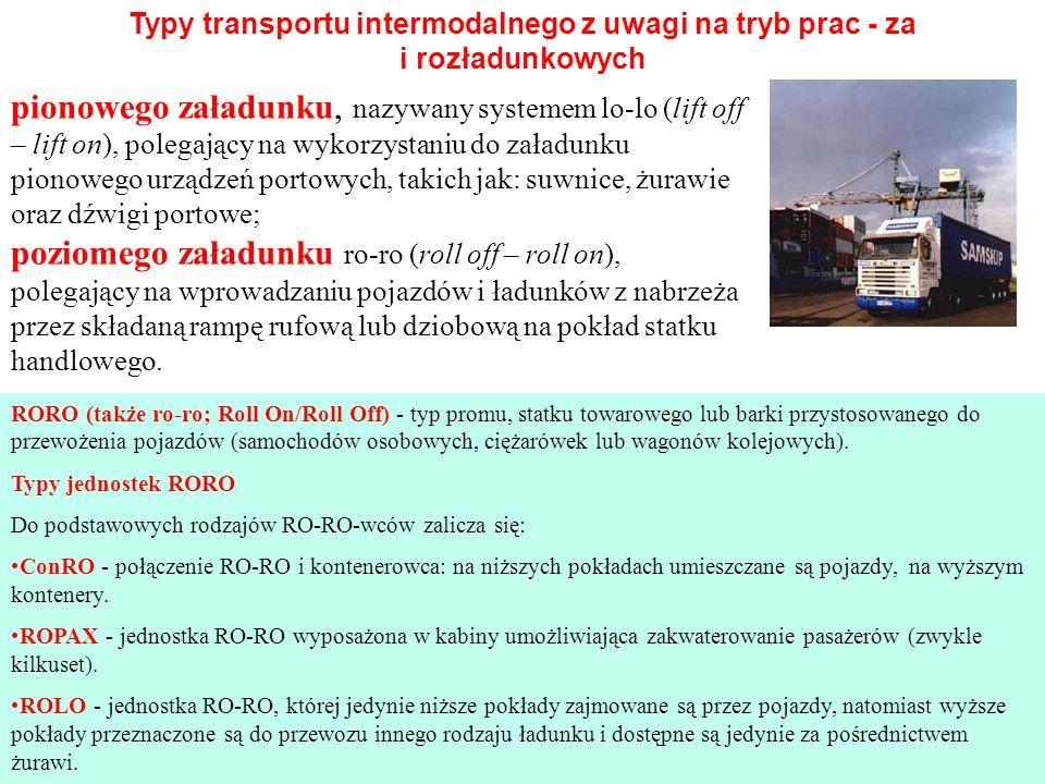 Typy transportu intermodalnego z uwagi na tryb prac - za i rozładunkowych
