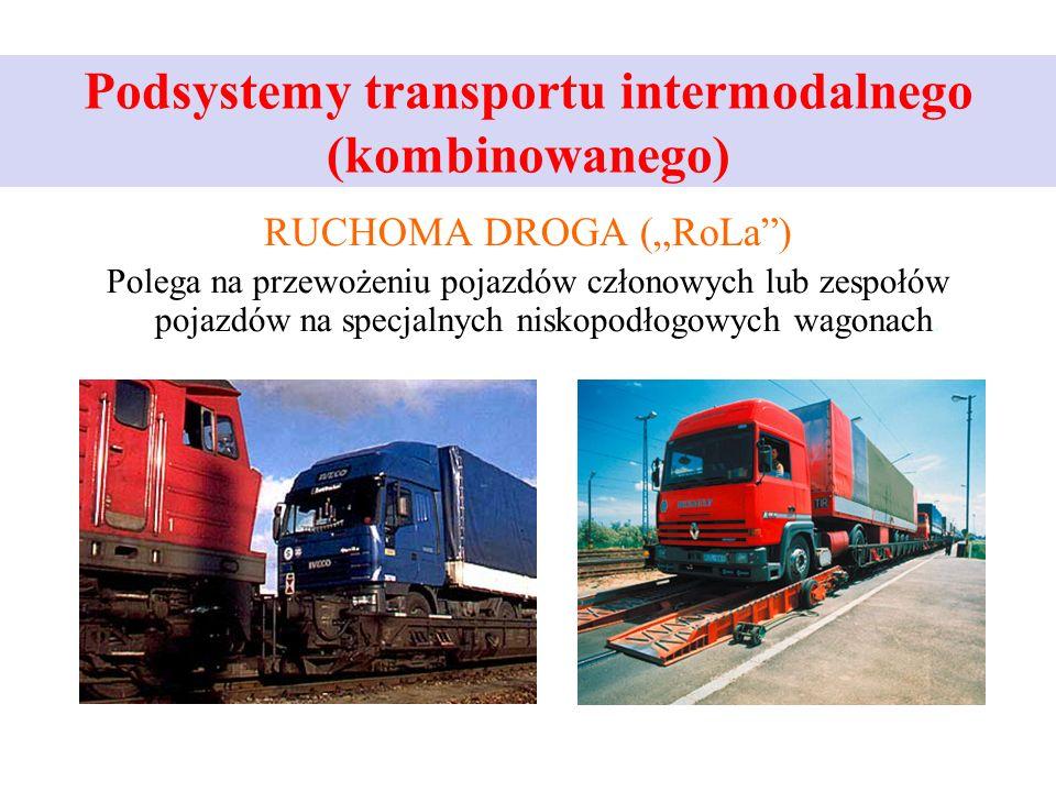 Podsystemy transportu intermodalnego (kombinowanego)