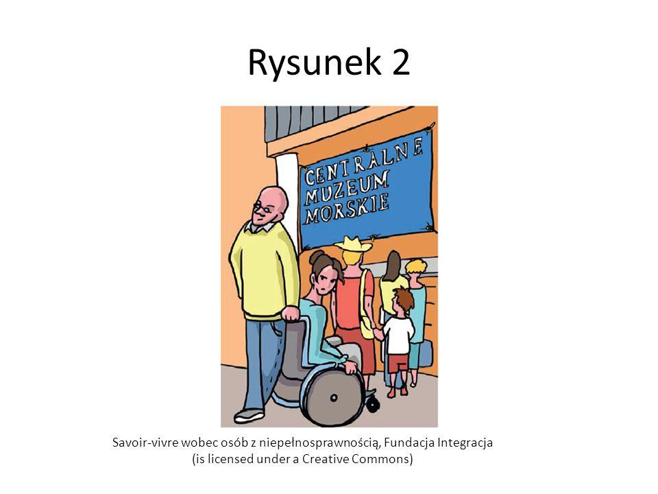 Rysunek 2 Savoir-vivre wobec osób z niepełnosprawnością, Fundacja Integracja.
