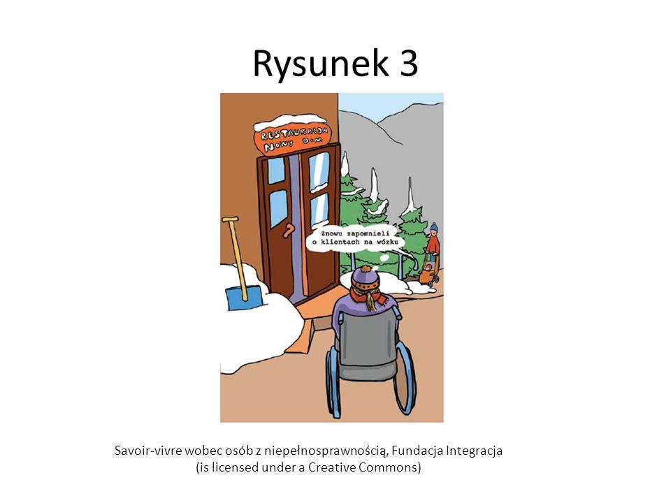 Rysunek 3 Savoir-vivre wobec osób z niepełnosprawnością, Fundacja Integracja.