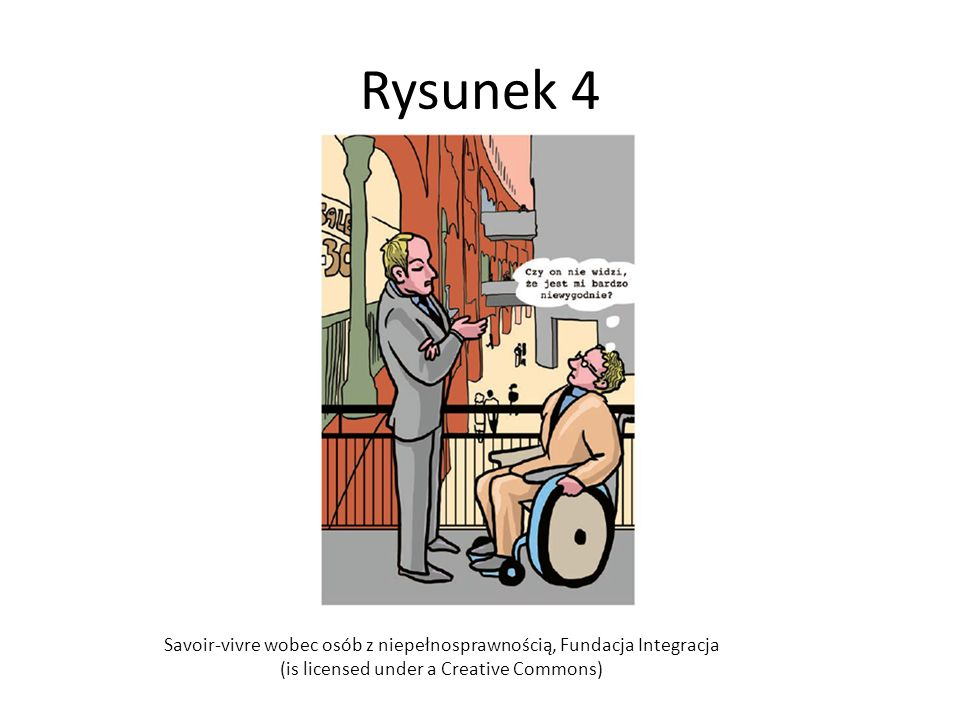 Rysunek 4 Savoir-vivre wobec osób z niepełnosprawnością, Fundacja Integracja.