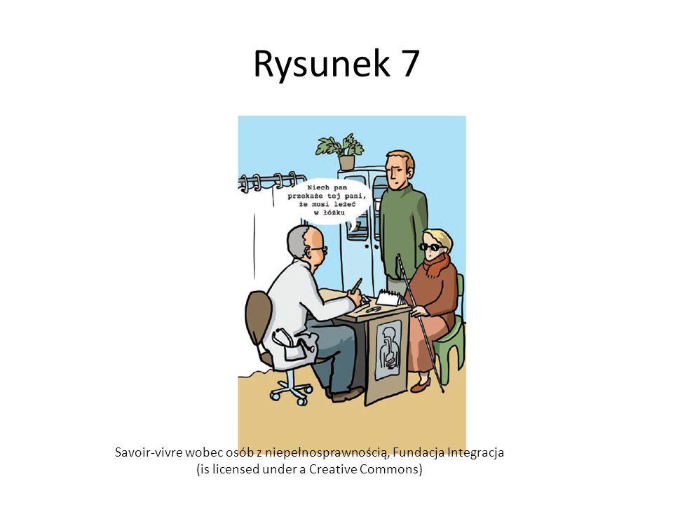 Rysunek 7 Savoir-vivre wobec osób z niepełnosprawnością, Fundacja Integracja.