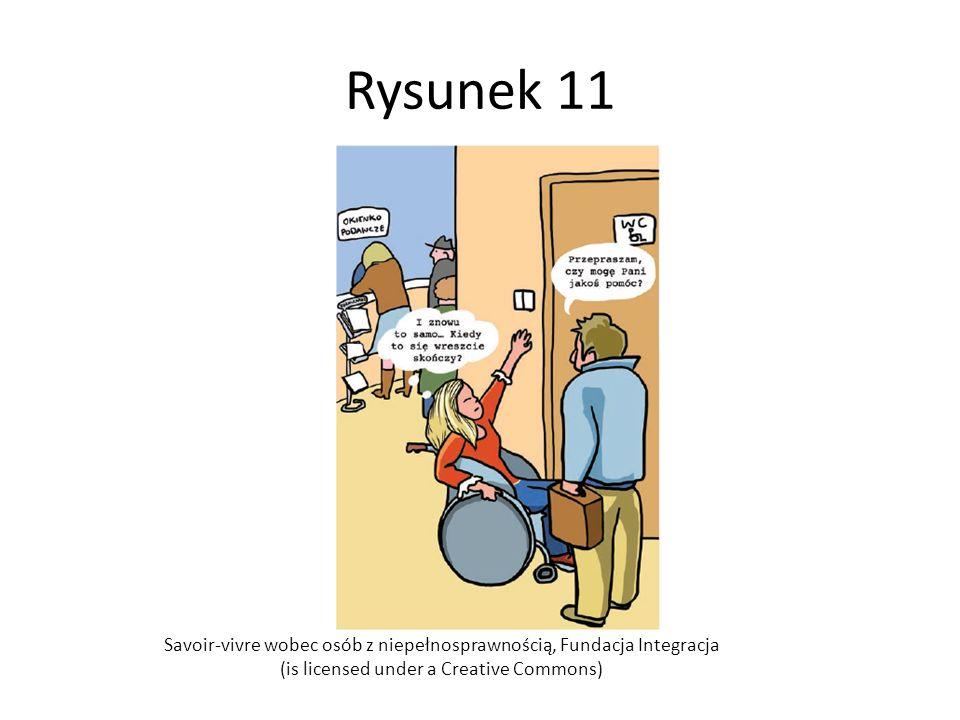 Rysunek 11 Savoir-vivre wobec osób z niepełnosprawnością, Fundacja Integracja.