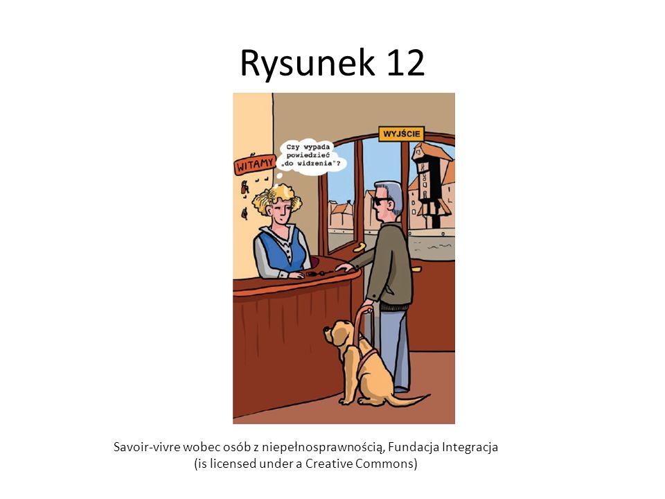 Rysunek 12 Savoir-vivre wobec osób z niepełnosprawnością, Fundacja Integracja.
