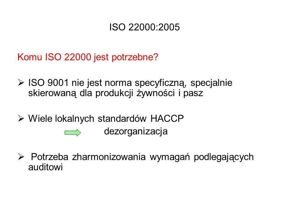 ISO 22000:2005 Komu ISO 22000 jest potrzebne ISO 9001 nie jest norma specyficzną, specjalnie skierowaną dla produkcji żywności i pasz.