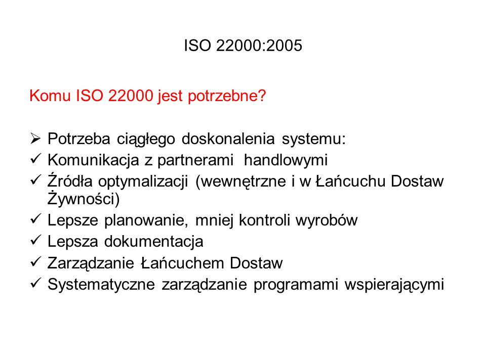 ISO 22000:2005 Komu ISO 22000 jest potrzebne Potrzeba ciągłego doskonalenia systemu: Komunikacja z partnerami handlowymi.