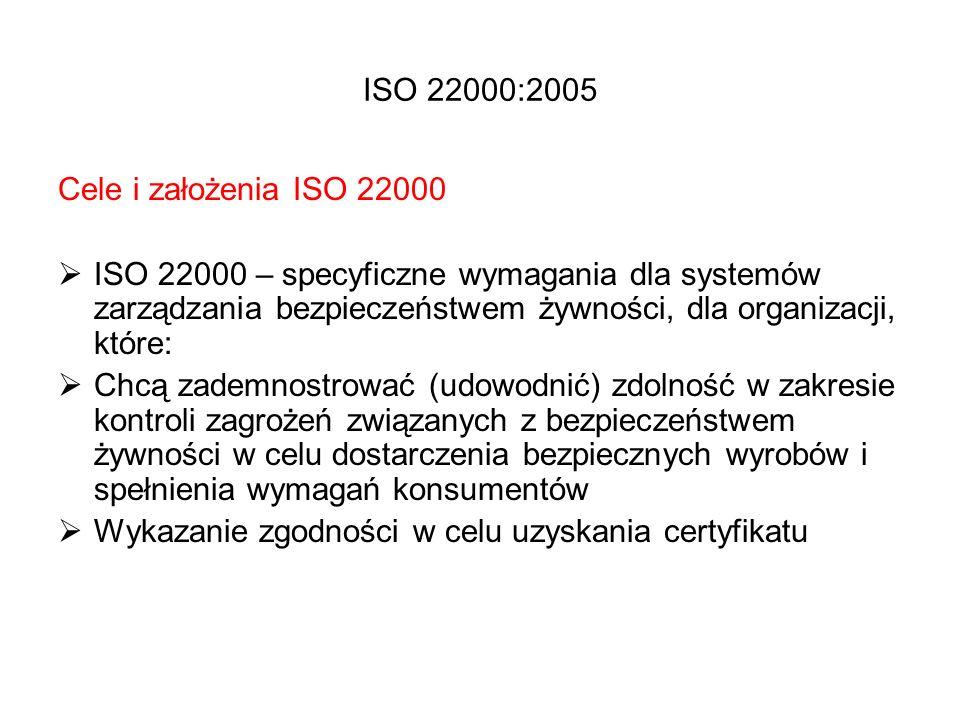 ISO 22000:2005 Cele i założenia ISO 22000.