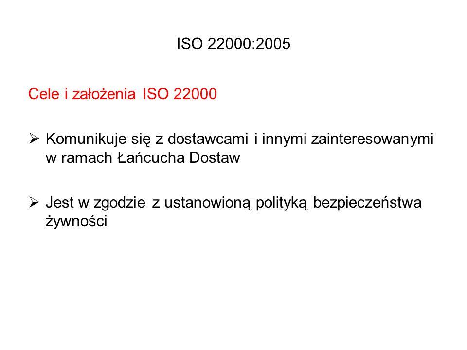 ISO 22000:2005 Cele i założenia ISO 22000. Komunikuje się z dostawcami i innymi zainteresowanymi w ramach Łańcucha Dostaw.