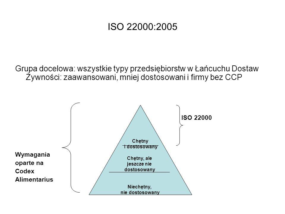 ISO 22000:2005 Grupa docelowa: wszystkie typy przedsiębiorstw w Łańcuchu Dostaw Żywności: zaawansowani, mniej dostosowani i firmy bez CCP.