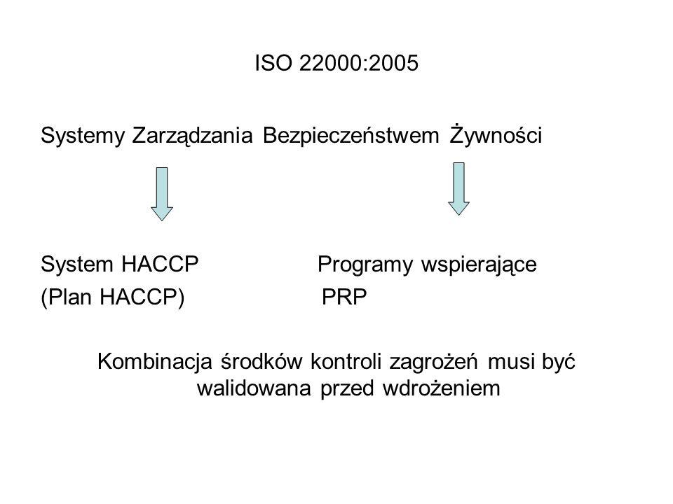 ISO 22000:2005 Systemy Zarządzania Bezpieczeństwem Żywności. System HACCP Programy wspierające.