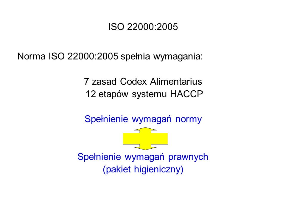 Norma ISO 22000:2005 spełnia wymagania: 7 zasad Codex Alimentarius