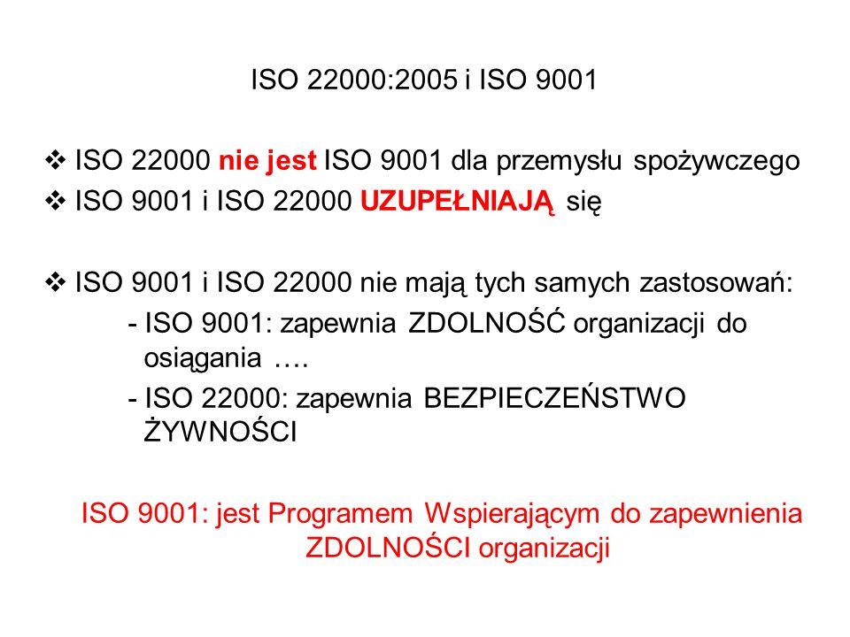 ISO 22000:2005 i ISO 9001 ISO 22000 nie jest ISO 9001 dla przemysłu spożywczego. ISO 9001 i ISO 22000 UZUPEŁNIAJĄ się.