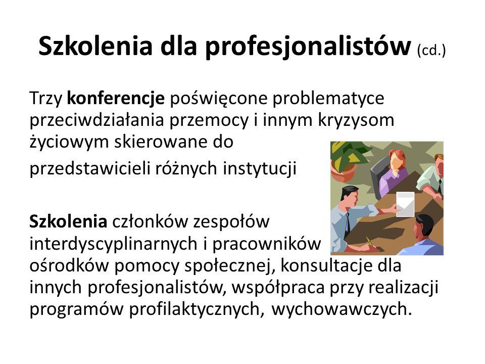 Szkolenia dla profesjonalistów (cd.)