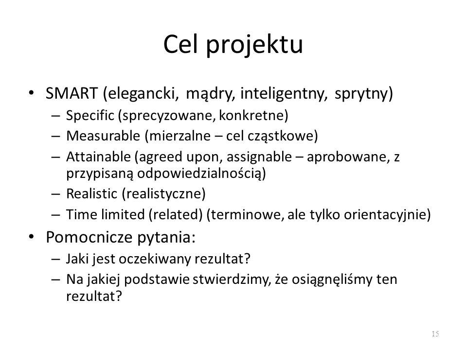 Cel projektu SMART (elegancki, mądry, inteligentny, sprytny)