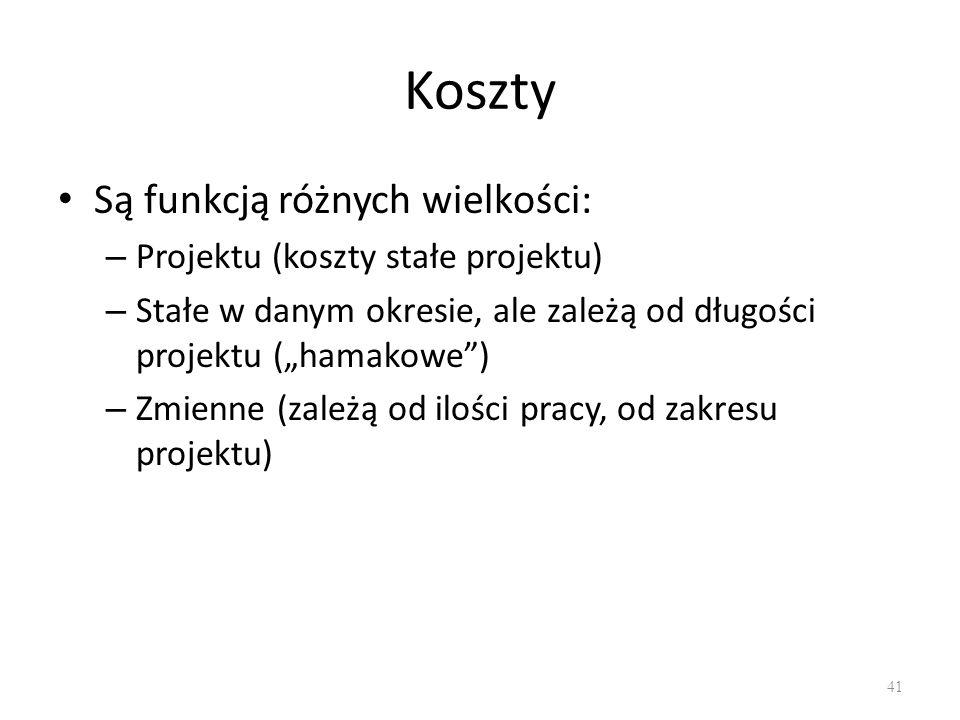 Koszty Są funkcją różnych wielkości: Projektu (koszty stałe projektu)