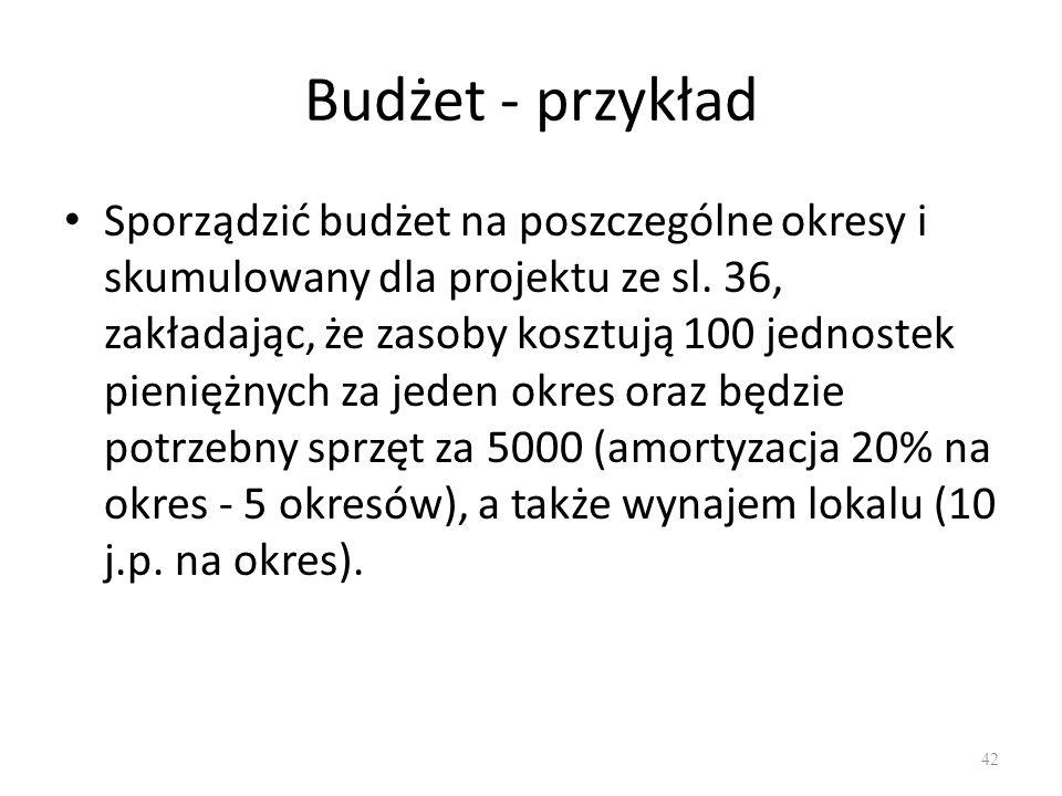 Budżet - przykład