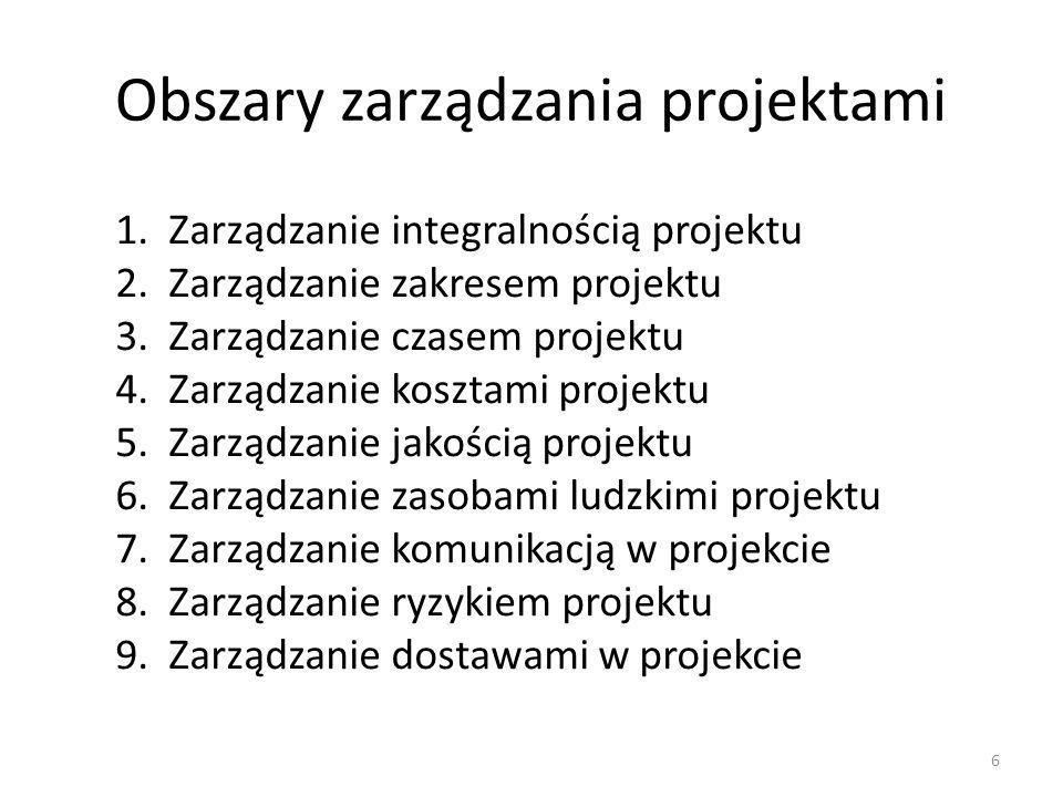 Obszary zarządzania projektami