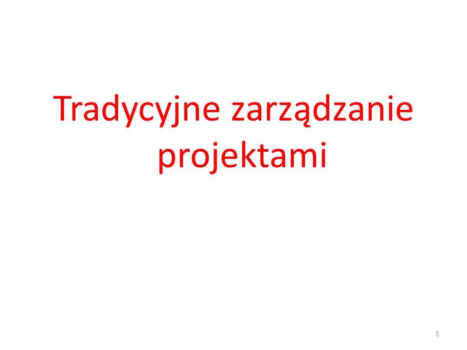 Tradycyjne zarządzanie projektami