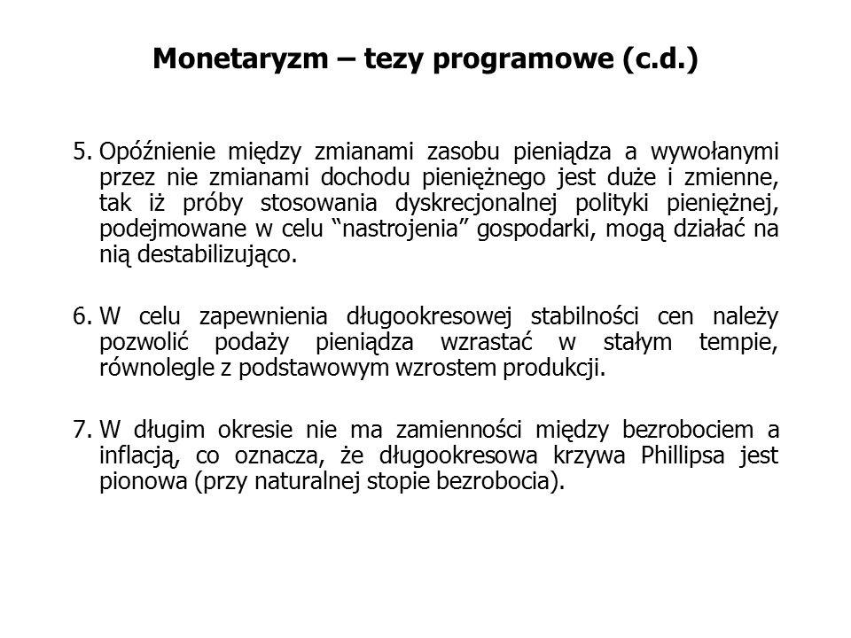 Monetaryzm – tezy programowe (c.d.)